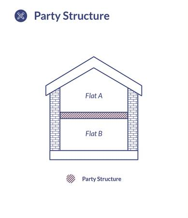 Download Party Structure Diagram