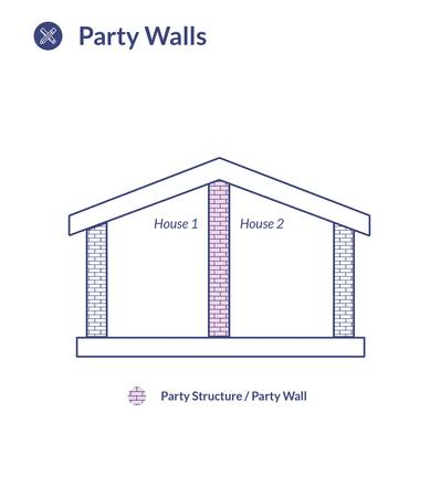 Download Party Walls Diagram